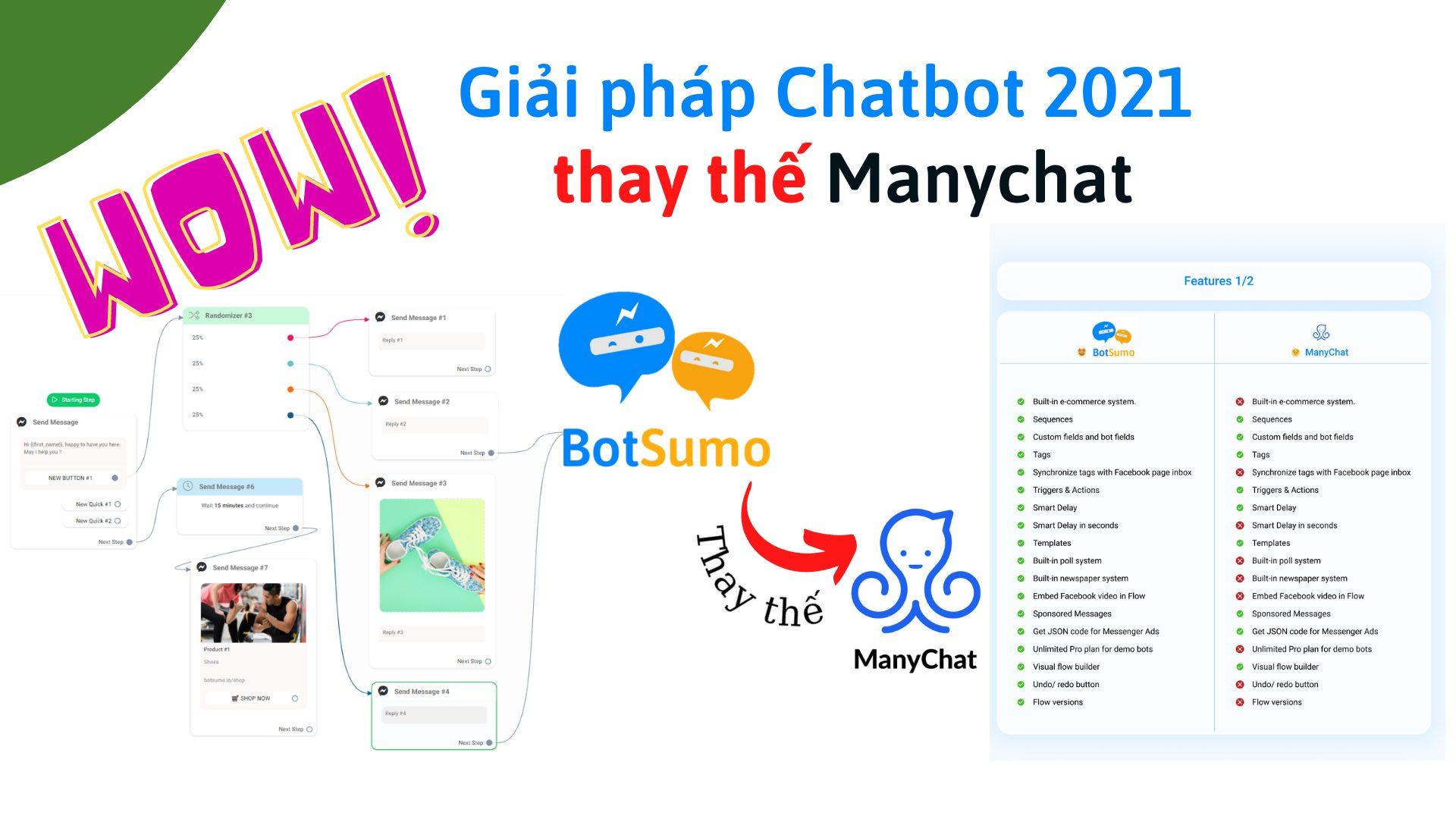 nen-tang-botsumo-chatbot-thay-the-manychat-2021-nammark